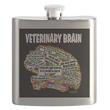 vet brain Flask