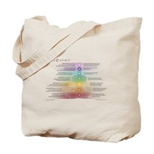 7 Chakras Sanskrit Tote Bag
