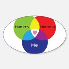 Mommy+Momma Decal