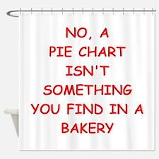 pie chart Shower Curtain