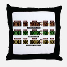 BTTF Time Clock Throw Pillow