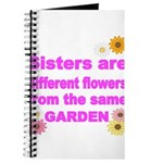 SISTER ARE DIFFERENT FLOWER FROM THE SAME GARDEN J