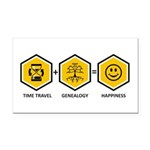 Time Travel + Genealogy = Happiness Rectangle Car