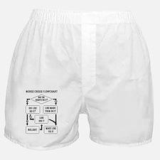 norse crisis flow chart Boxer Shorts