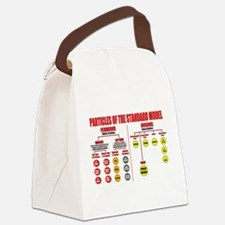Particles Canvas Lunch Bag
