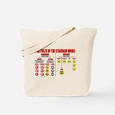 Particles Tote Bag