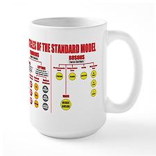 Particles Mug