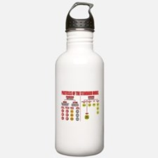 Particles Water Bottle