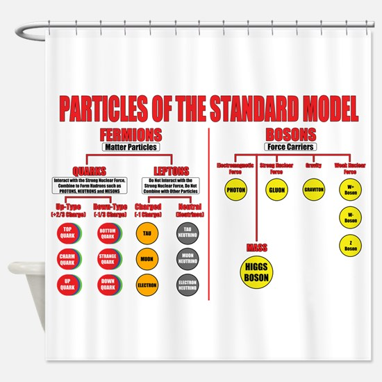 Particles Shower Curtain
