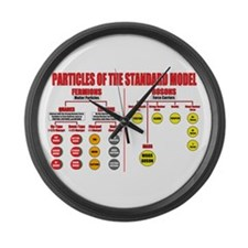 Particles Large Wall Clock