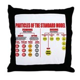 Standard model Throw Pillows