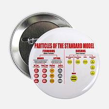 "Particles 2.25"" Button (10 pack)"