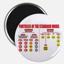 "Particles 2.25"" Magnet (10 pack)"