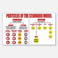 Particles Sticker (Rectangle 10 pk)