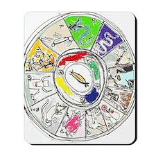 Zodiac Chinese Style  Mousepad