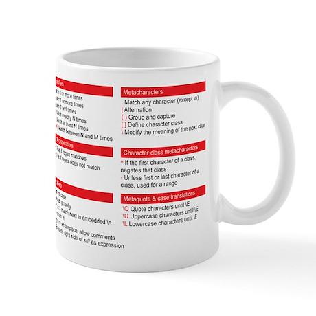 RegEx Reference Mugs