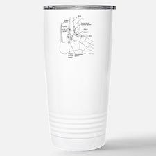 dr Ankle large Travel Mug