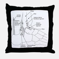 dr Ankle large Throw Pillow