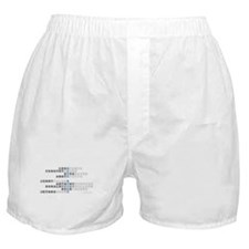 NCIS ROCKS Boxer Shorts