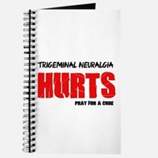 Trigeminal Neuralgia Hurts Pray For A Cure Journal