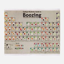 Periodic Table of Alcohol Throw Blanket