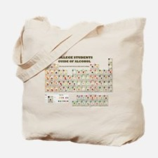 College Students Guide of Alcohol Tote Bag