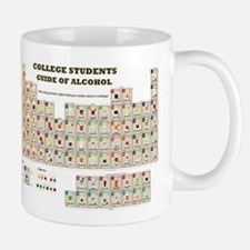 College Students Guide of Alcohol Mugs