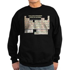 College Students Guide of Alcohol Sweatshirt