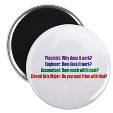 """Why Does It Work 2.25"""" Magnet (100 pack)"""