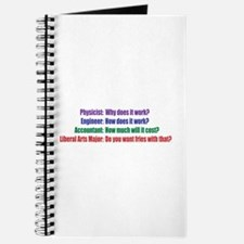 Why Does It Work Journal
