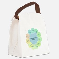 PCOS Awareness Canvas Lunch Bag