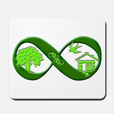 Permaculture Mousepad