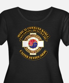 Medical Command Korea with Text T