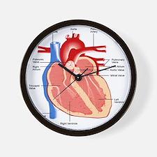 dr heart_diagram lr Wall Clock