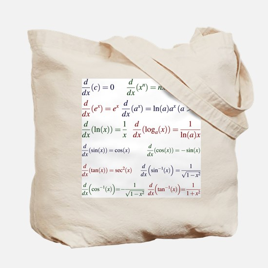 Derivatives of Functions Tote Bag