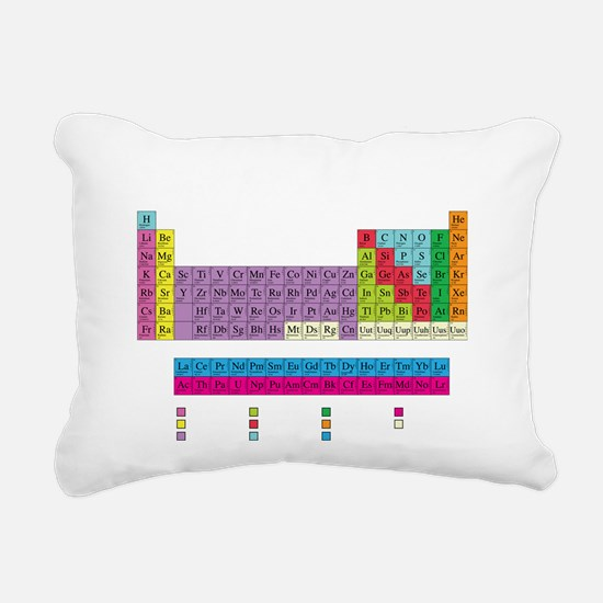 Periodic Table Rectangular Canvas Pillow
