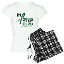 Liver Disease In Memory Pajamas