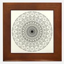Mandala Test Framed Tile