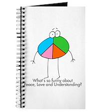 Understanding Peace Journal