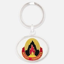 38th Support Group Oval Keychain