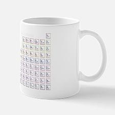 The Periodic Table of Social Media Mug