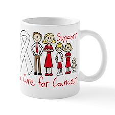 Retinoblastoma Support A Cure Mug