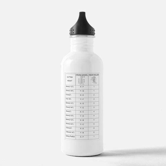 Mowersetting final Water Bottle