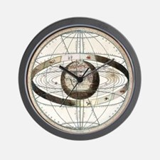 Scenography of the Ptolemaic cosmograph Wall Clock