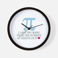 Digits in Pi Wall Clock
