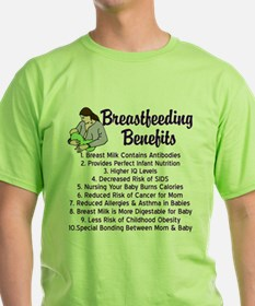 Breastfeeding Benefits T-Shirt