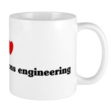 I Love telecommunications eng Mug