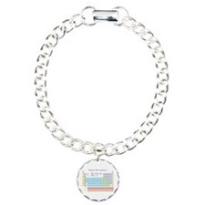 Periodic Table of Elements Bracelet