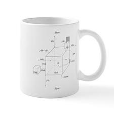 location relation Mugs