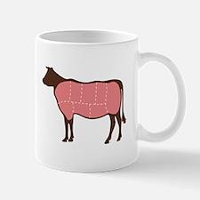 Cow Meat Cuts Mugs